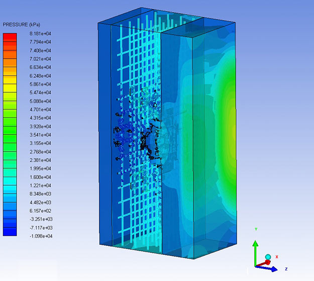 Finite Element Analysis (FEA) techniques, AUTODYN Explicit
